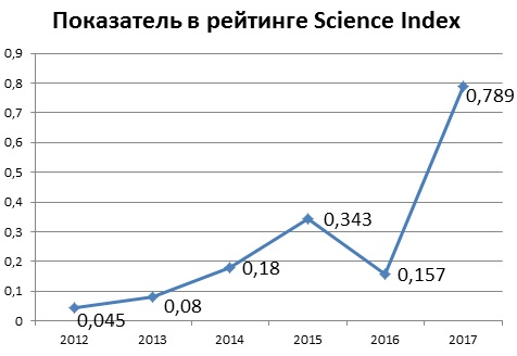 Science-Index.jpg